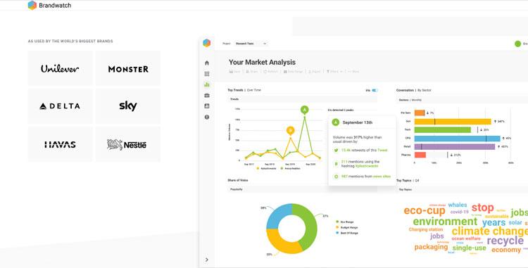 brandwatch social media tool
