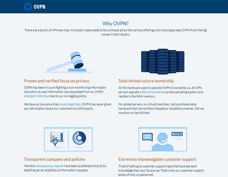 ovpn service provider