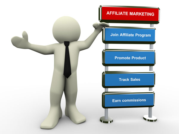 affiliate marketing process