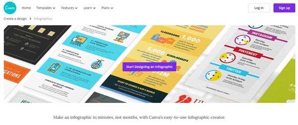 Canva Infographics Designer