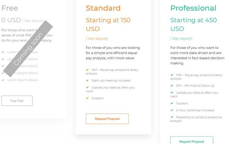 people analytics pricing