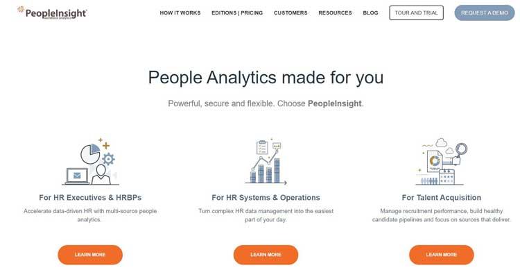 peopleinsights hr analytics